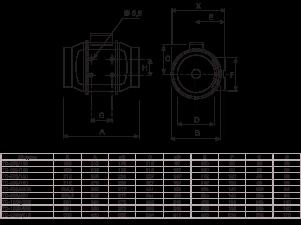 Вентилятор Soler & Palau TD 500/160 T.