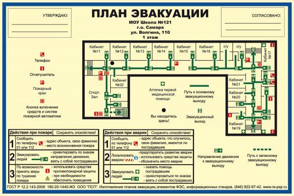 образец плана эвакуации при пожаре гост р 12.2.143-2009
