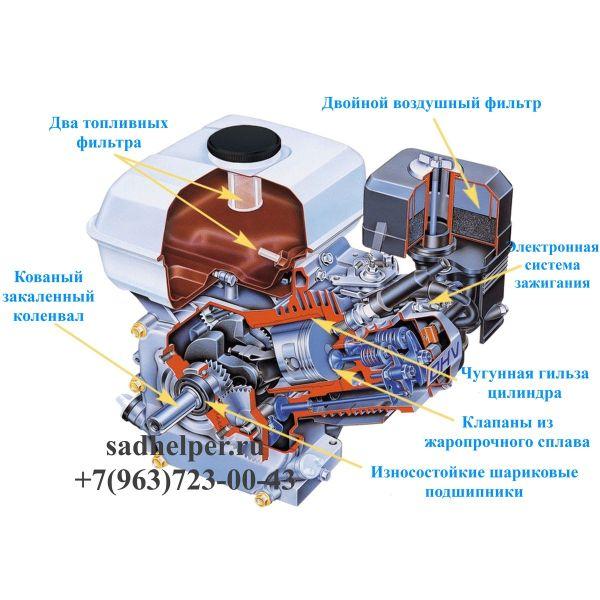 Устройство четырехтактного двигателя системы OHV