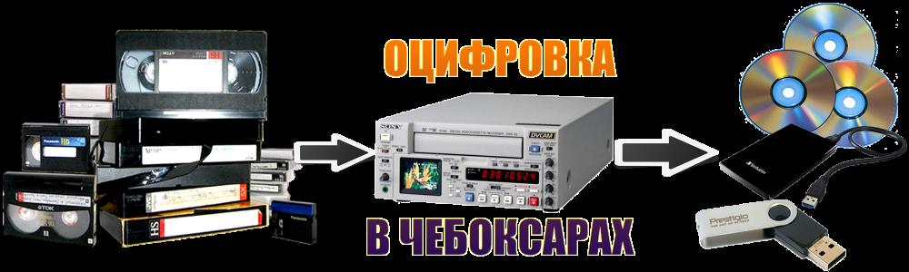 расстояние прямой оцифровка видеокассет в чебоксарах могу