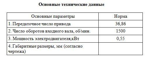 Основные параметры РВЦ-320