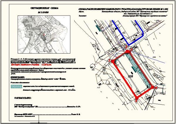 Схема расположения земельного участка на кадастровом плане или кадастровой карте
