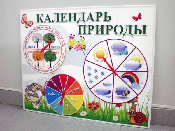 Оформление календаря природы в детском саду своими руками 93