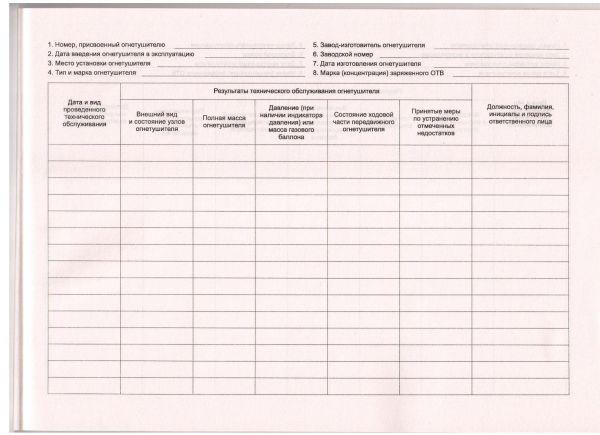 Журнал товары и услуги Воронеж