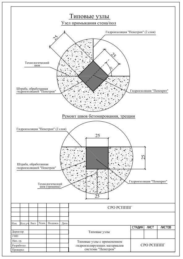 Как правильно монтировать пароизоляцию на мансардную крышу