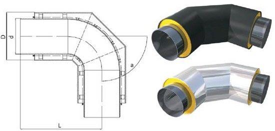 Как сделать отвод для трубы