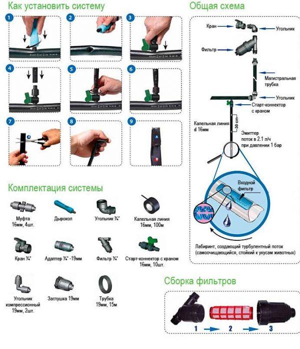 Капельная система полива своими руками от а до я видео
