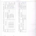Изготовление и монтаж металлоконструкций для павильонов различного назначения и сложности