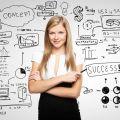 Консультации по маркетингу и рекламе