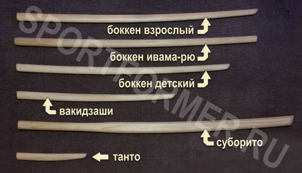 Дзюдо в Воронеже для детей и взрослых  VK