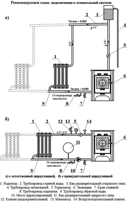 Теплообменник для печи схема Кожухотрубный испаритель ONDA PE-G 7 Новосибирск