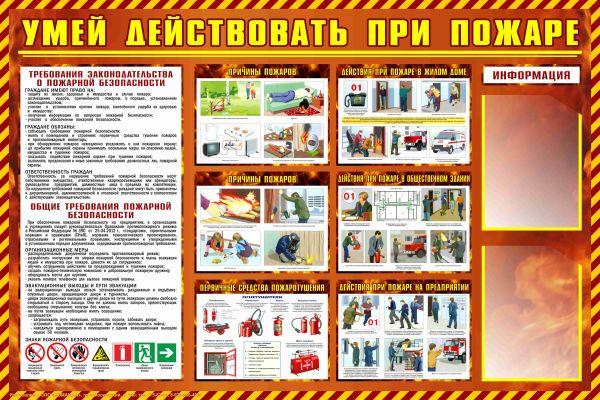 обязанности и действия работников при пожаре