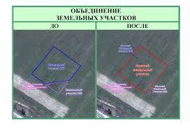 Раздел выдел объединение и перераспределение земельных участков