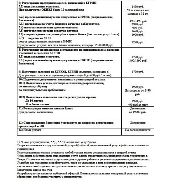 Регистрация ип в твери стоимость электронный билет документ строгой отчетности