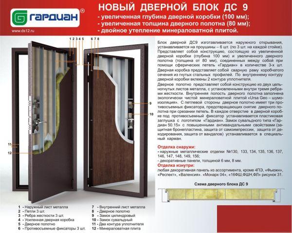 дверь входная с установкой м аэропорт