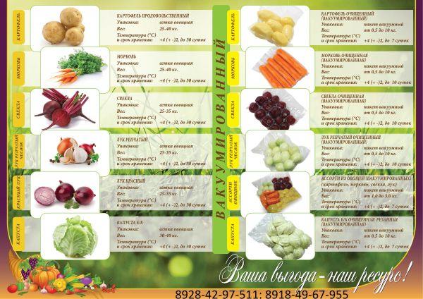 Условия и сроки хранения картофеля