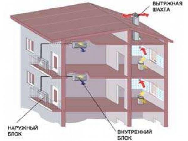 Проверка дымоходов и вентканалов нижний новгород установка каминов в квартирах
