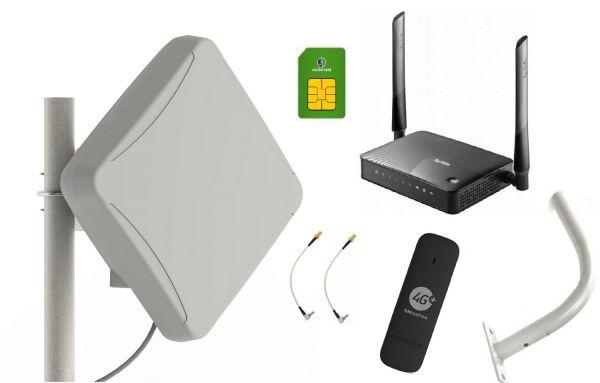 этом антенна для мобельного интернета покусывания