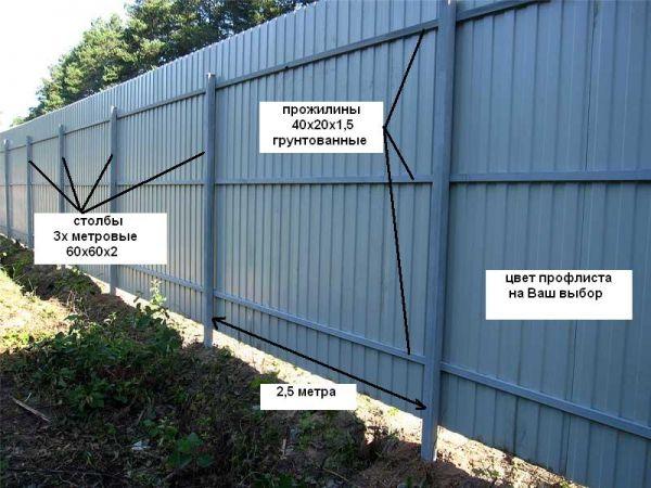 Скидки забор из профнастила погонный метр работа цена советов специалистов